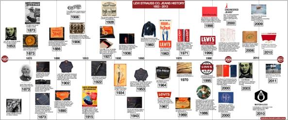 levi-strauss-history-timelines-original-1200