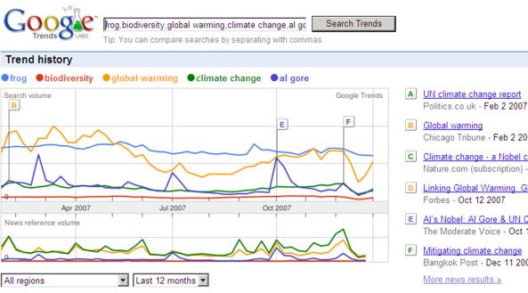 google-trend-1-25-08