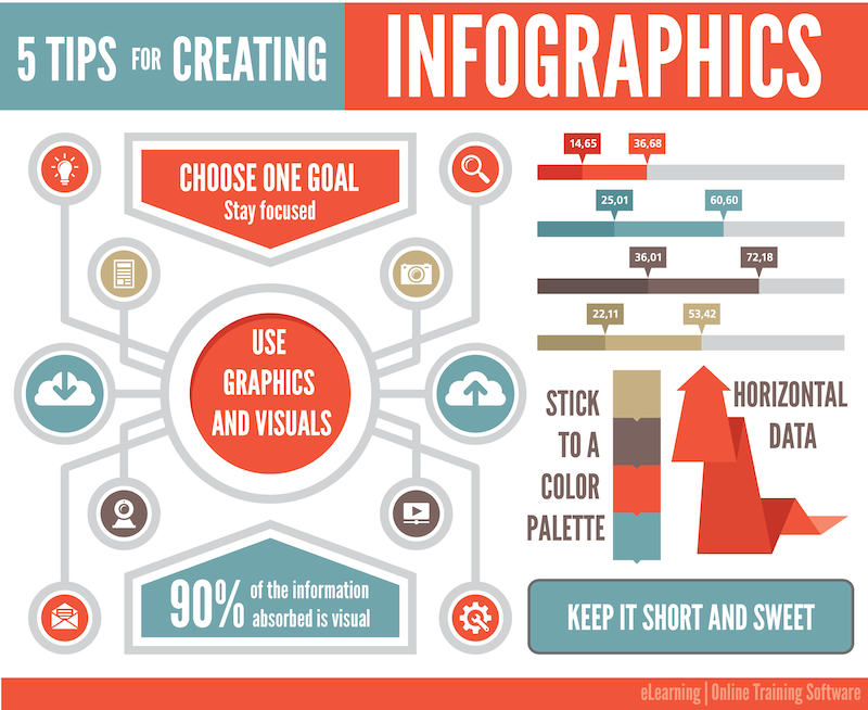 How to Create Awesome Infographics Without Being a Designer ...
