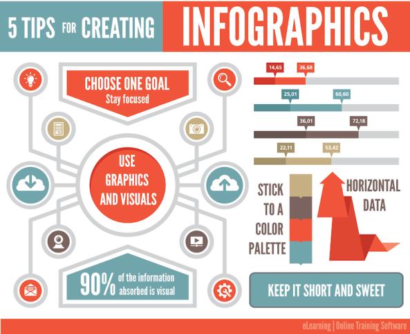digitalchalk-5-tips-for-creating-infographics